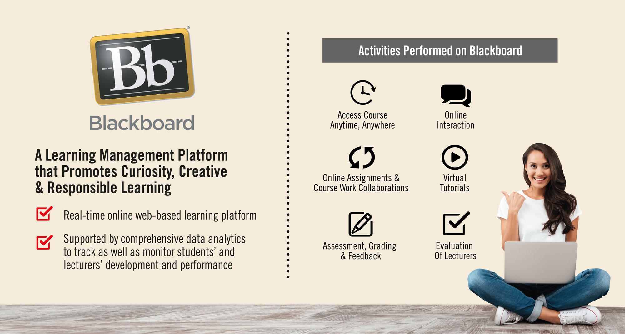 Blackboard - Online Learning Platform in INTI University